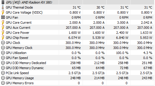 Recensione della Scheda grafica Desktop Asus ROG Strix