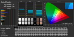 CalMAN ColorChecker (calibrated)