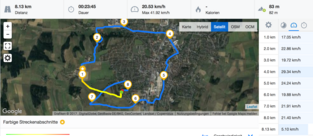 GPS Test: Sintesi