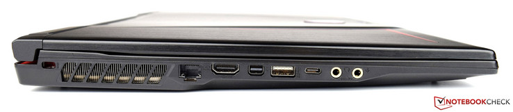 Left: Kensington Lock, fan openings, RJ45, HDMI, Mini-DisplayPort, USB 3.0, USB 3.1 Type C, headphone, microphone