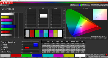 Color space (sRGB) - display posteriore