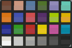 ColorChecker: lenti principali (f/2.4)