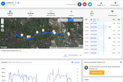 GPS Test: Garmin Edge 500 - Panoramica