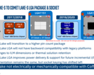 Le differenze con l'attuale socket LGA 115x (Image Source: Wccftech)