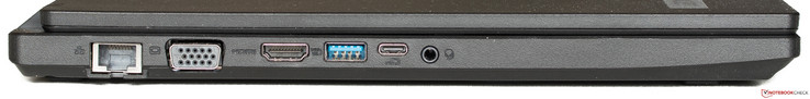 Left side: Ethernet, VGA, HDMI, USB 3.0, USB 3.1 Gen1 with DisplayPort, audio in/out