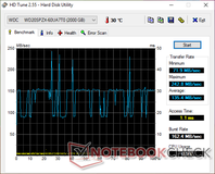 HD Tune (HDD secondario)
