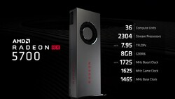 AMD Radeon RX 5700 specifiche (fonte: AMD)