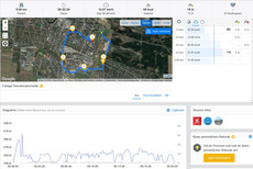 Test GPS: Honor Play – Panoramica