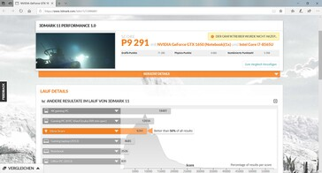 3DMark 11 dopo lo stress test