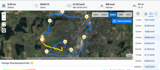 GPS-Test: Sintesi Garmin