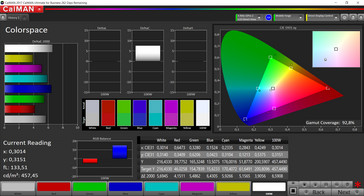 Color space (sRGB) - display frontale