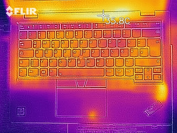 Thermal image while idling - top