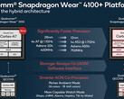 Qualcomm Wear 3100 e Wear 4100+ a confronto (Image Source: Qualcomm)