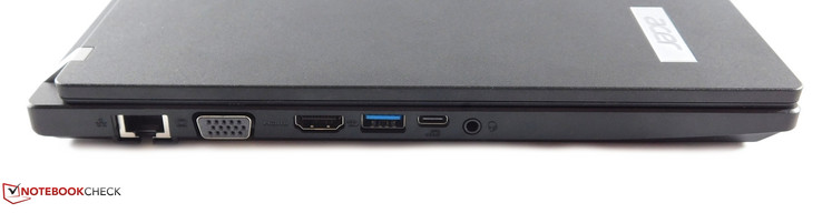 left: Ethernet, VGA, HDMI, USB 3.0 Type-A, USB 3.0 Type-C, 3.5 mm audio combo jack