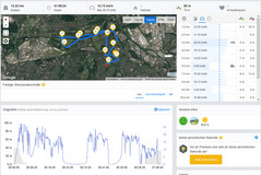 Garmin Edge 500: Total route