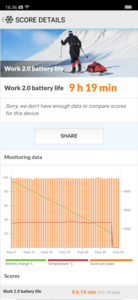 PCMark Work 2.0 battery life test