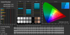 CalMAN ColorChecker post calibration