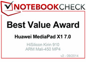 Best Value im September 2014: Huawei MediaPad X1 7.0