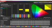 ColorChecker (Profilo: Photo, gamma colore target: Adobe RGB)