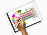 Recensione completa del Tablet Apple iPad Pro 12.9 (2017)