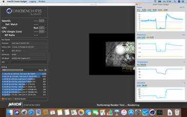 Cinebench R15 Multi