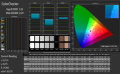 CalMAN ColorChecker non calibrato