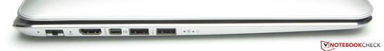 Lato sinistro: Gigabit Ethernet, HDMI, Mini Displayport/Thunderbolt combo, 2x USB 3.0.